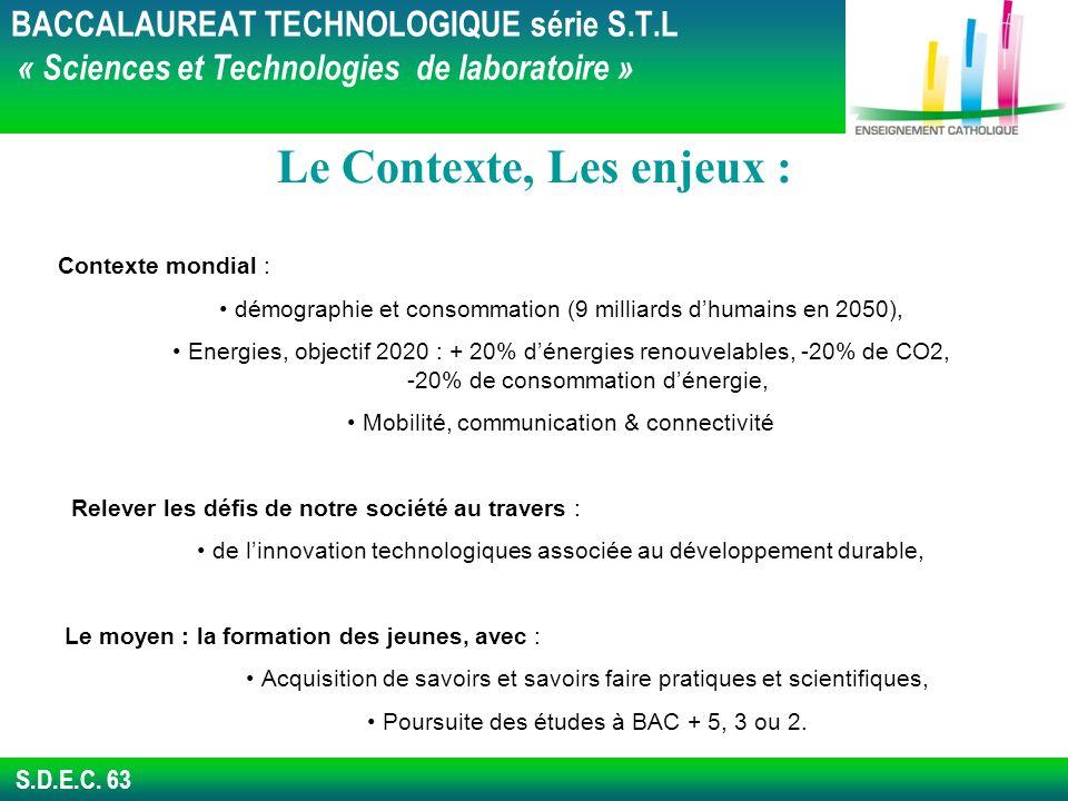 Le Contexte, Les enjeux :