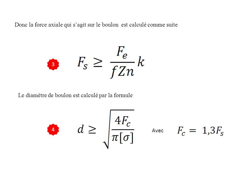 Donc la force axiale qui s'agit sur le boulon est calculé comme suite