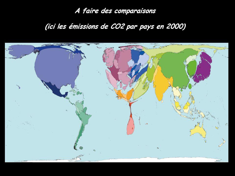 A faire des comparaisons (ici les émissions de CO2 par pays en 2000)