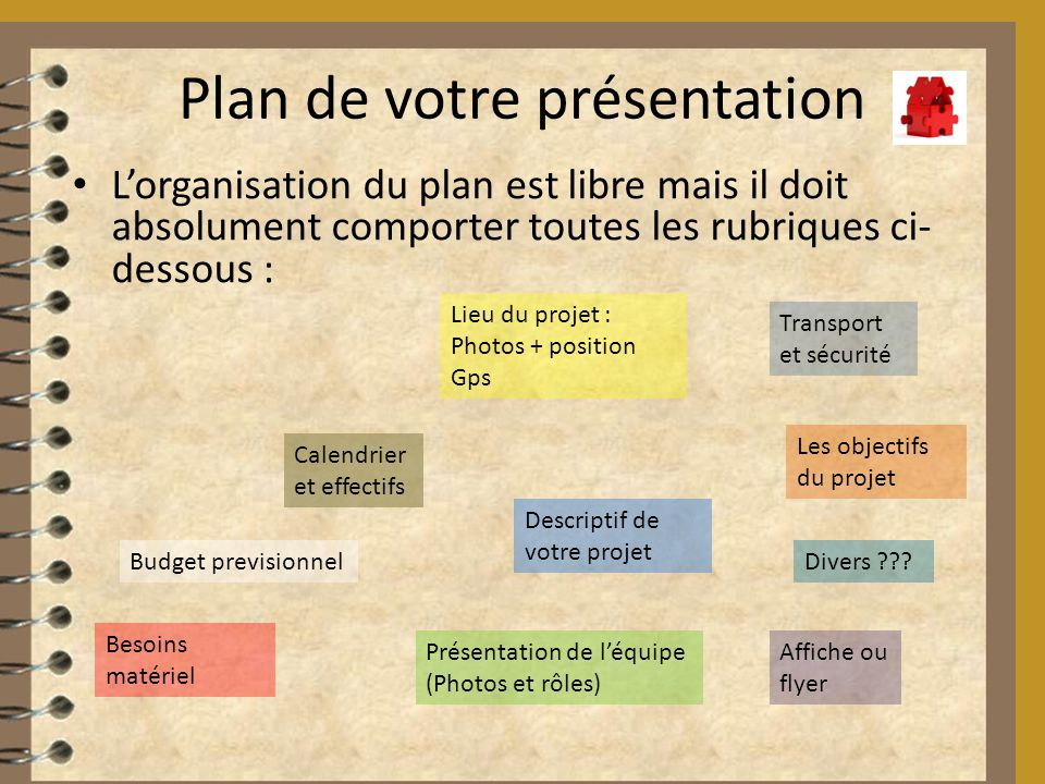 Plan de votre présentation