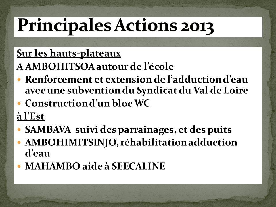 Principales Actions 2013 Sur les hauts-plateaux