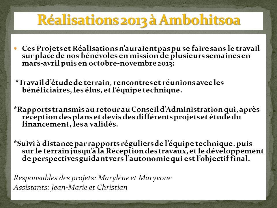 Réalisations 2013 à Ambohitsoa