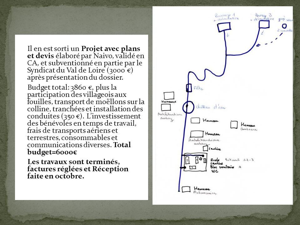 Il en est sorti un Projet avec plans et devis élaboré par Naivo, validé en CA, et subventionné en partie par le Syndicat du Val de Loire (3000 €) après présentation du dossier.