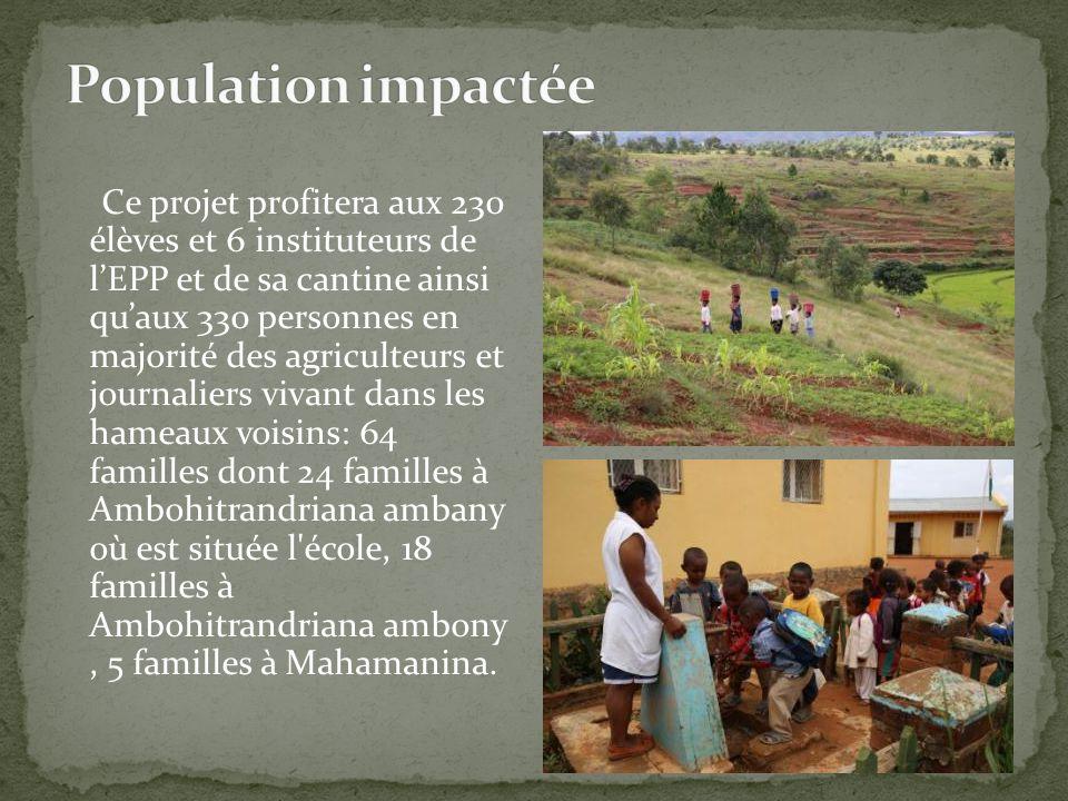 Population impactée