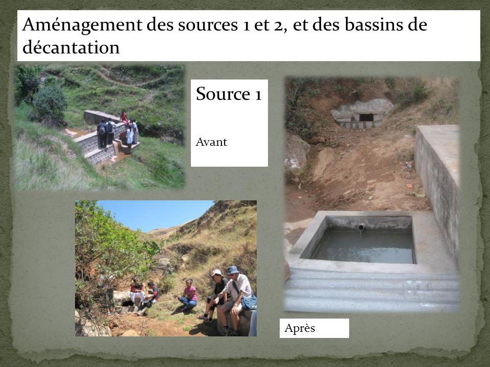 Aménagement des sources 1 et 2, et des bassins de décantation