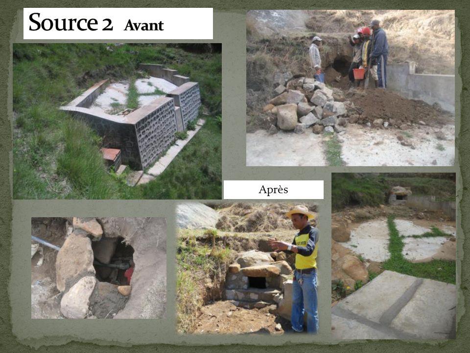 Source 2 Avant Après