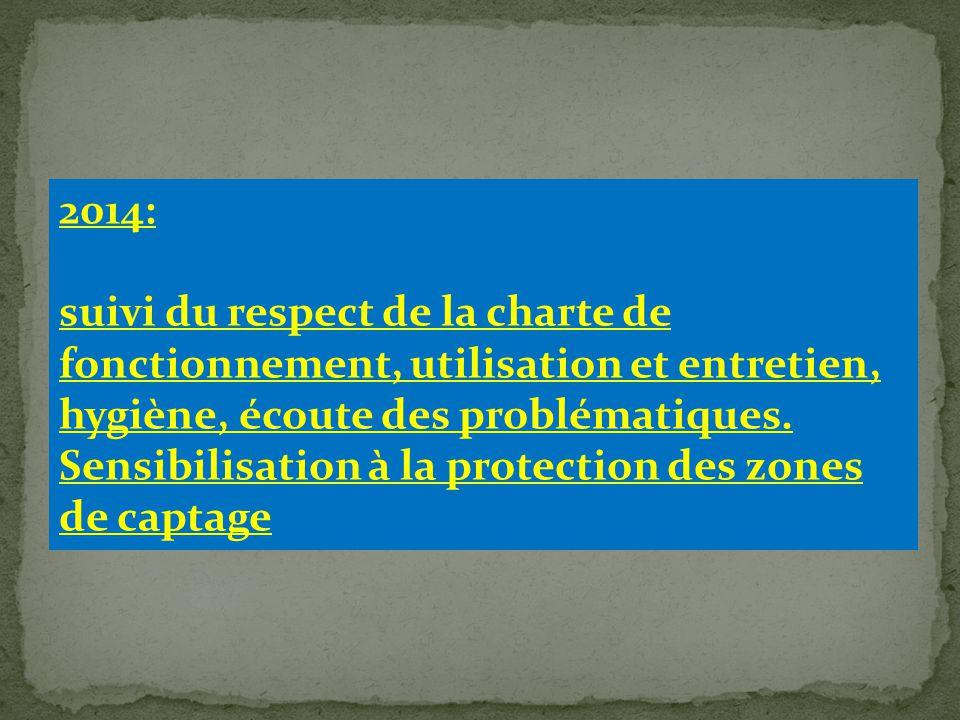 2014: suivi du respect de la charte de fonctionnement, utilisation et entretien, hygiène, écoute des problématiques.