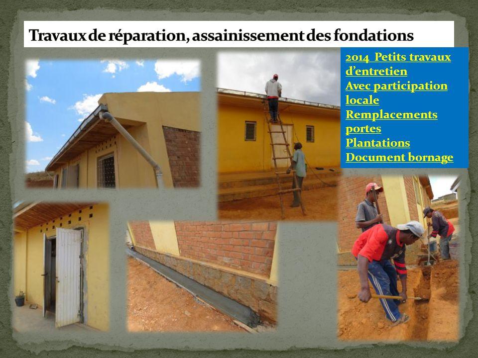 Travaux de réparation, assainissement des fondations