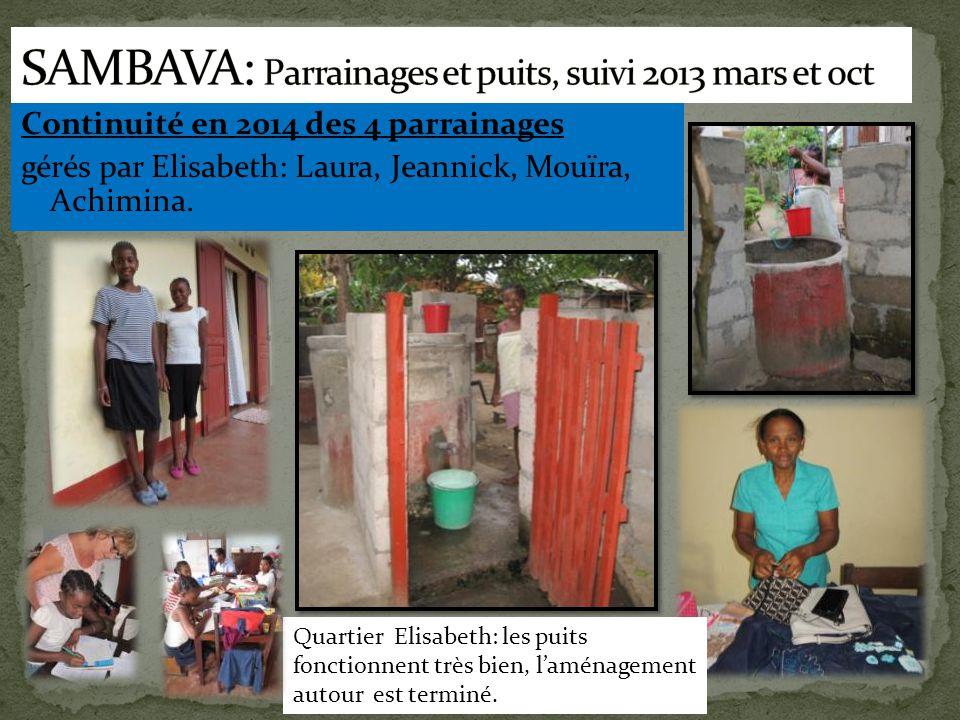 SAMBAVA: Parrainages et puits, suivi 2013 mars et oct