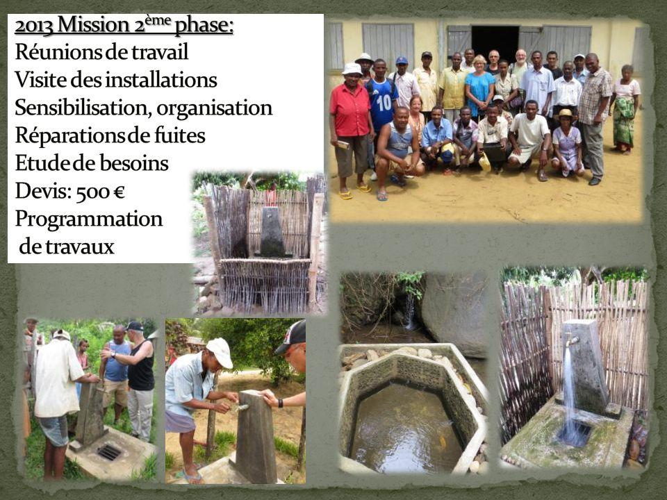 2013 Mission 2ème phase: Réunions de travail Visite des installations Sensibilisation, organisation Réparations de fuites Etude de besoins Devis: 500 € Programmation de travaux