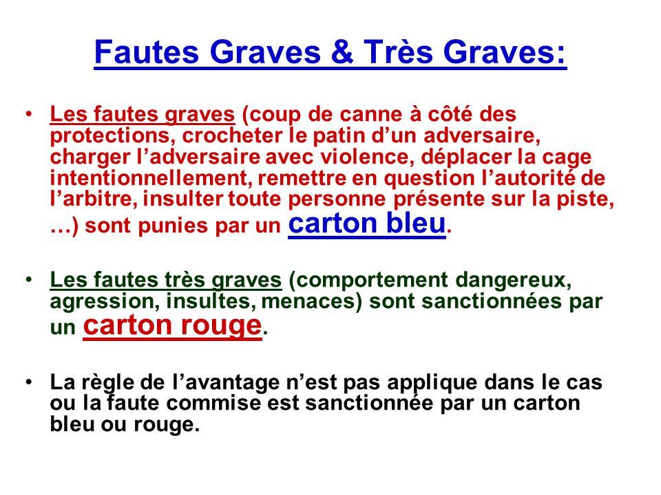 Fautes Graves & Très Graves: