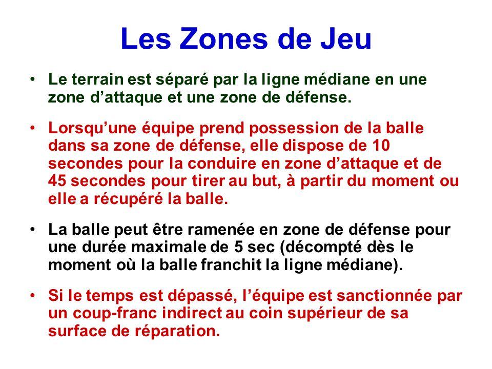 Les Zones de Jeu Le terrain est séparé par la ligne médiane en une zone d'attaque et une zone de défense.
