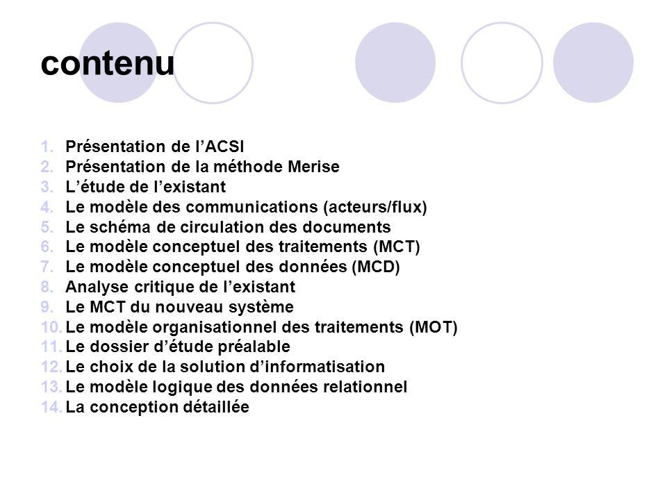contenu Présentation de l'ACSI Présentation de la méthode Merise