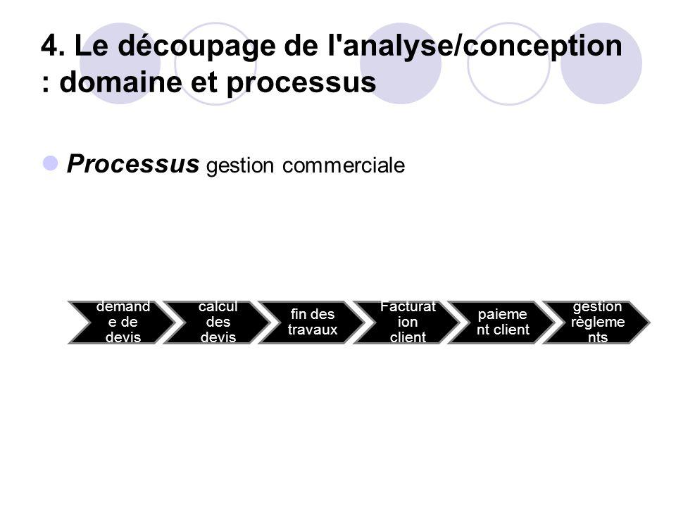 4. Le découpage de l analyse/conception : domaine et processus