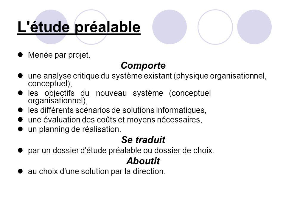 L étude préalable Comporte Se traduit Aboutit Menée par projet.