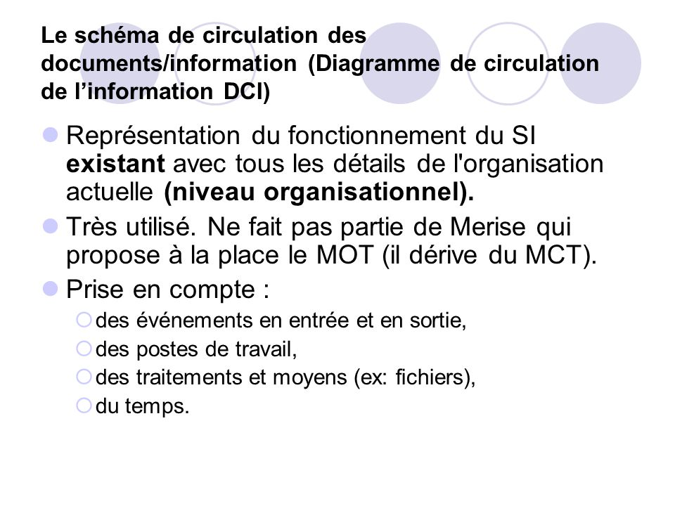 Le schéma de circulation des documents/information (Diagramme de circulation de l'information DCI)