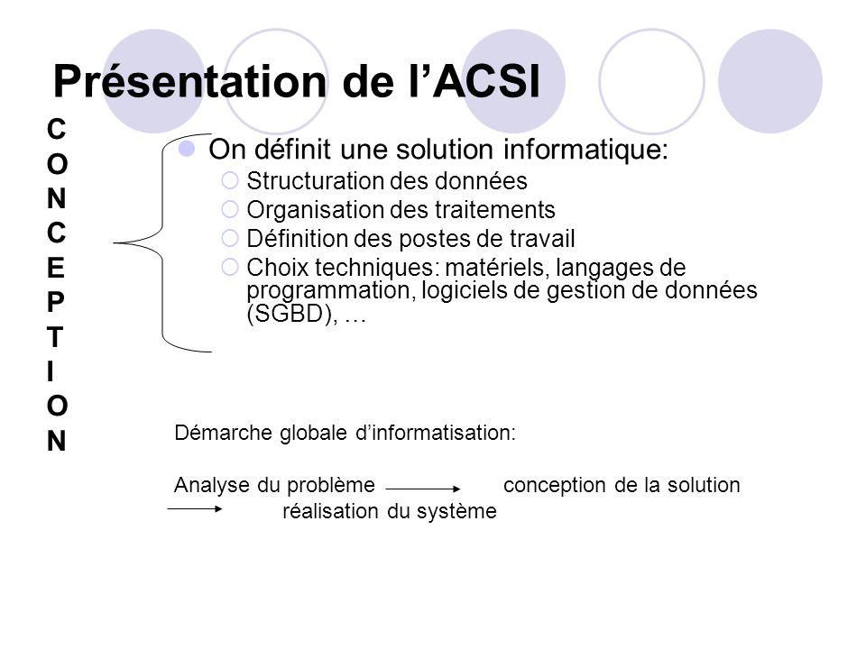 Présentation de l'ACSI