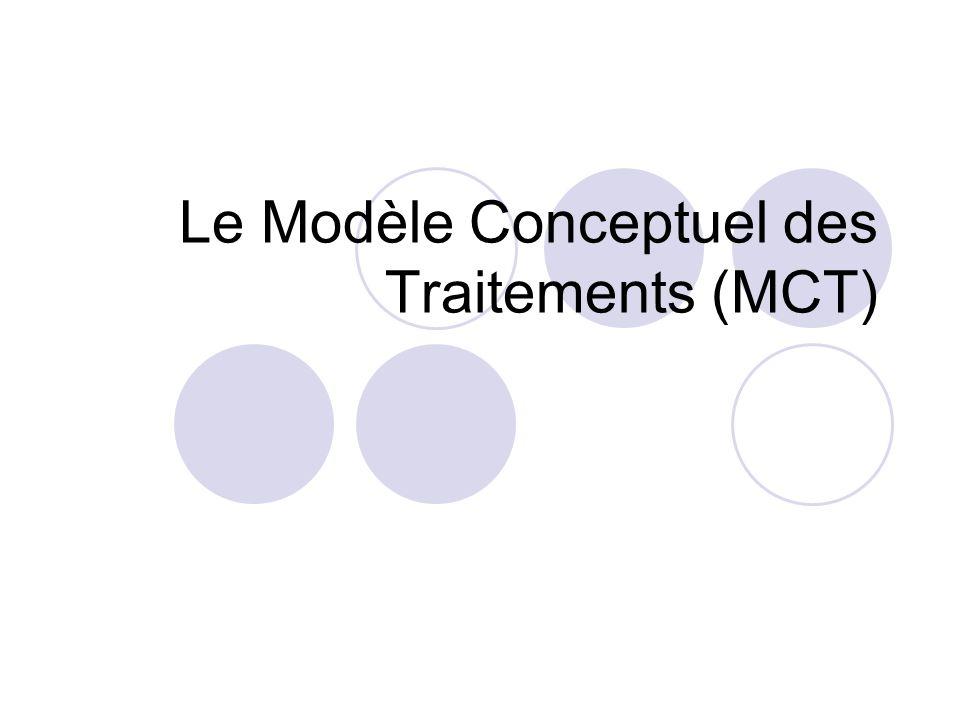 Le Modèle Conceptuel des Traitements (MCT)