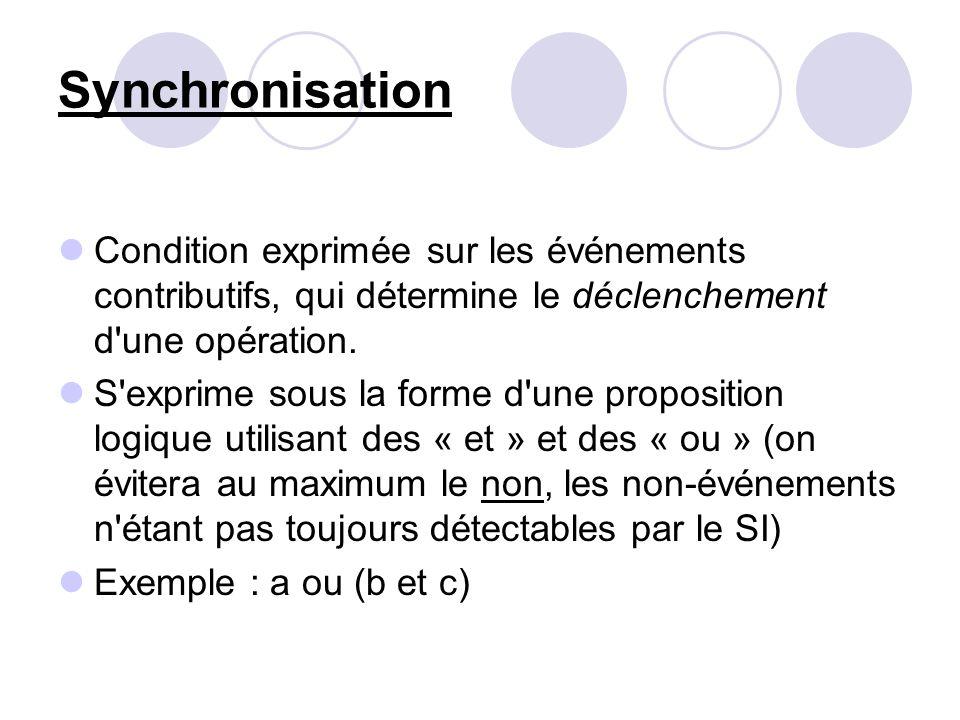 Synchronisation Condition exprimée sur les événements contributifs, qui détermine le déclenchement d une opération.