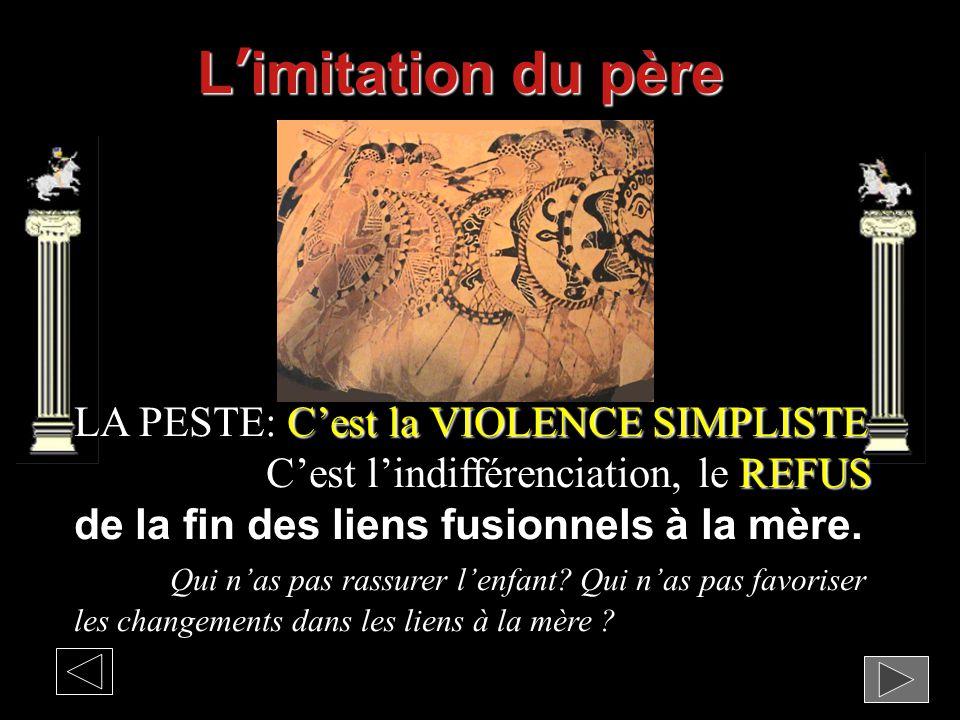 L'imitation du père LA PESTE: C'est la VIOLENCE SIMPLISTE