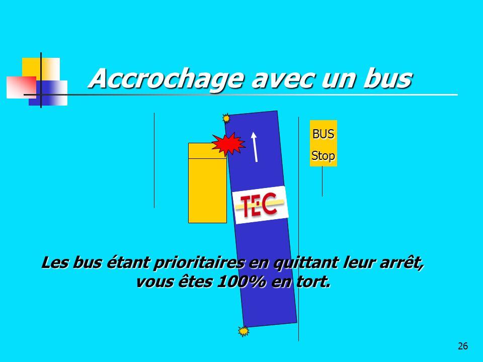 Les bus étant prioritaires en quittant leur arrêt,