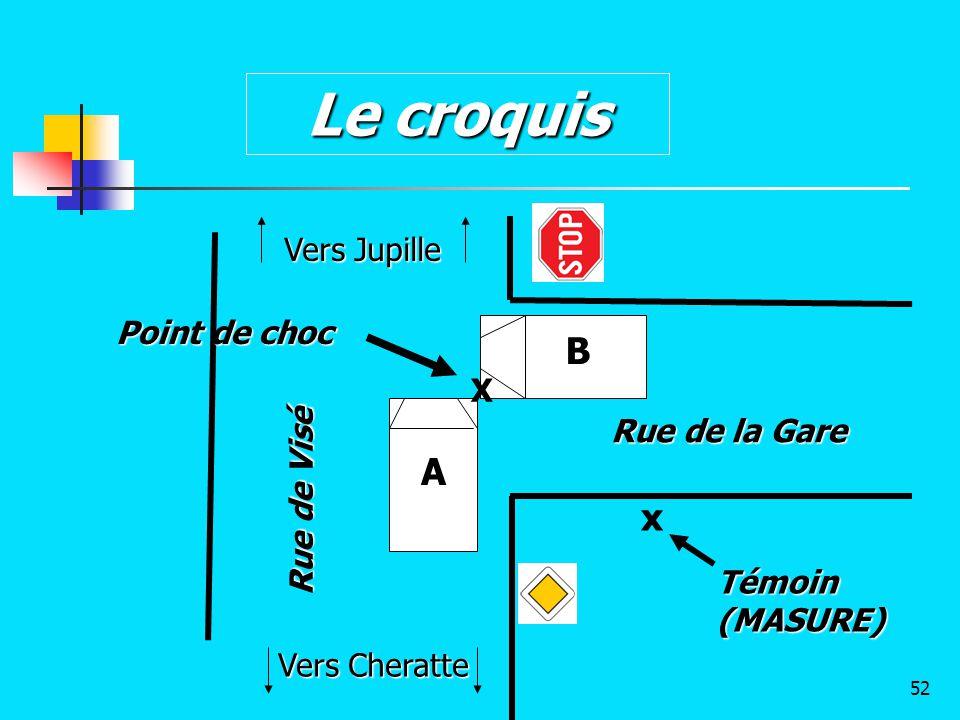 Le croquis B x Vers Jupille Point de choc X Rue de la Gare Rue de Visé