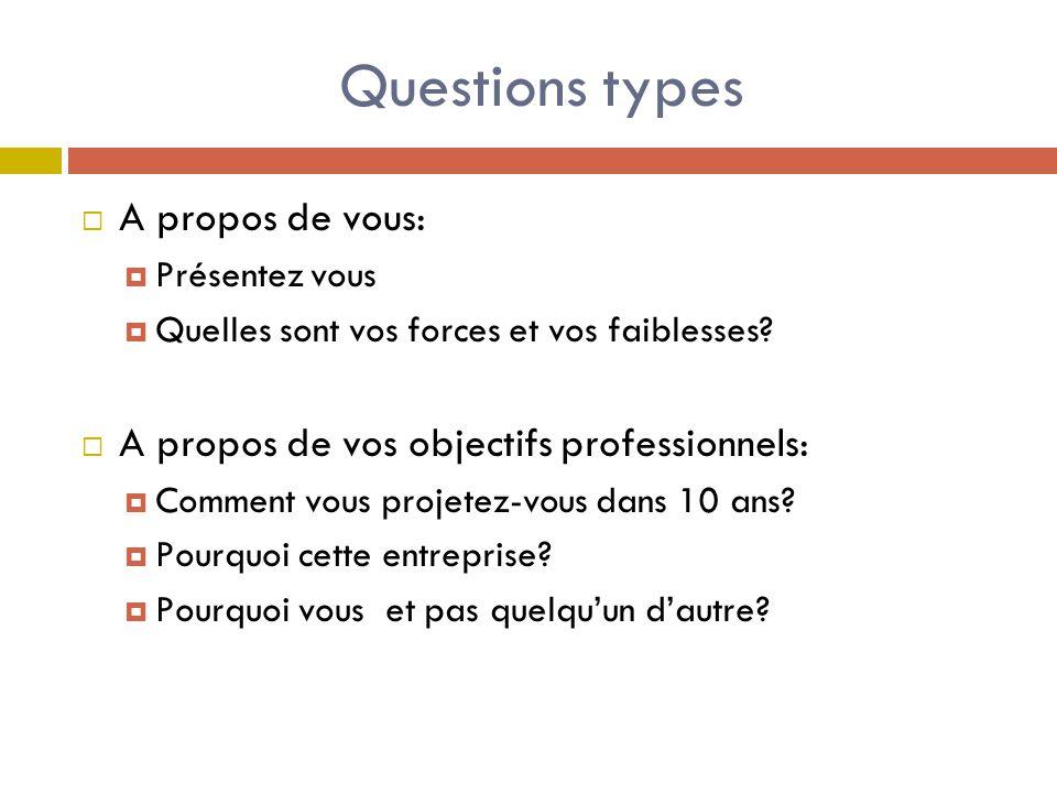Questions types A propos de vous: