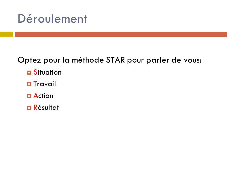 Déroulement Optez pour la méthode STAR pour parler de vous: Situation