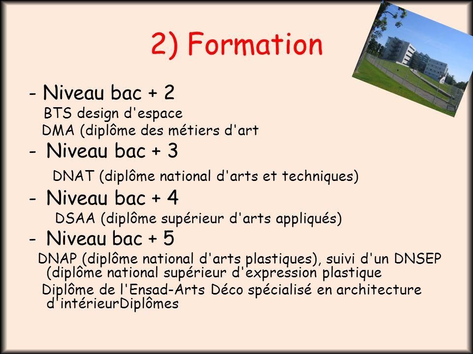 Bac Pro Decoratrice Interieur Nantes