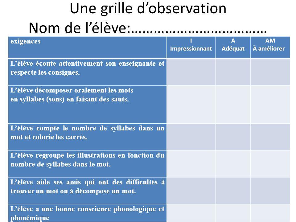 Une grille d'observation Nom de l'élève:………………………………