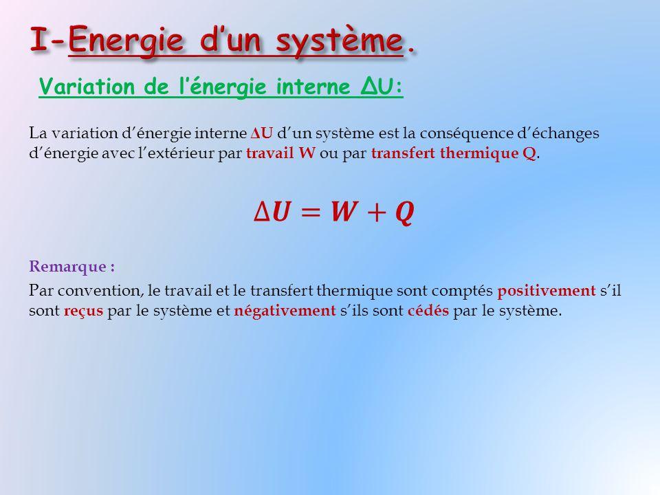 I-Energie d'un système.