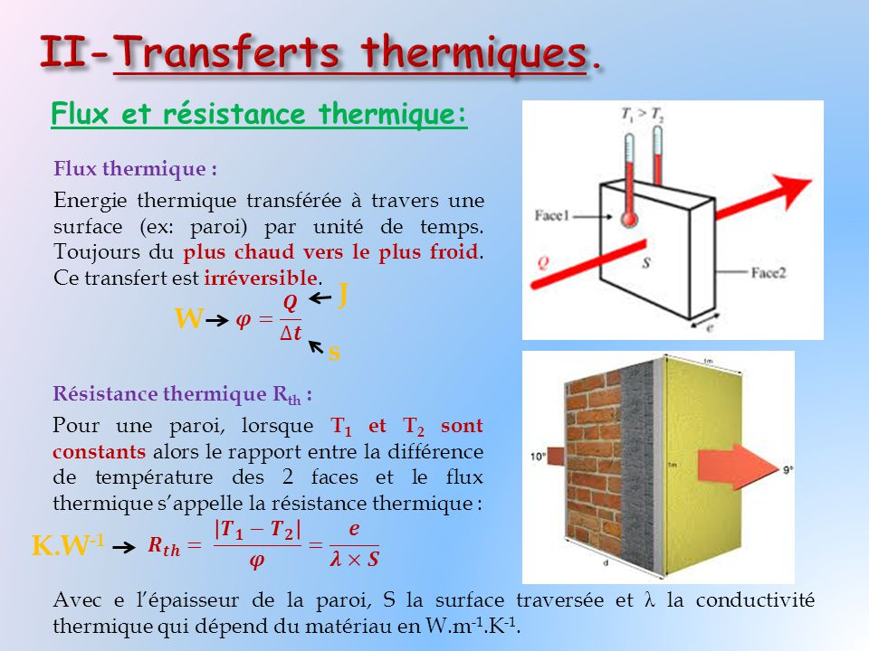 II-Transferts thermiques.