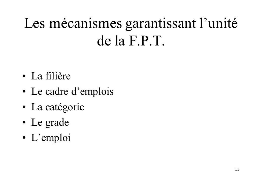 Les mécanismes garantissant l'unité de la F.P.T.