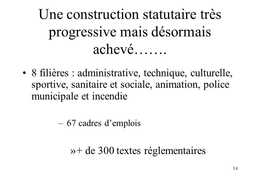 Une construction statutaire très progressive mais désormais achevé…….