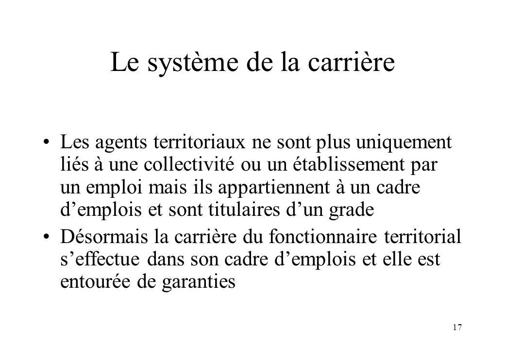 Le système de la carrière