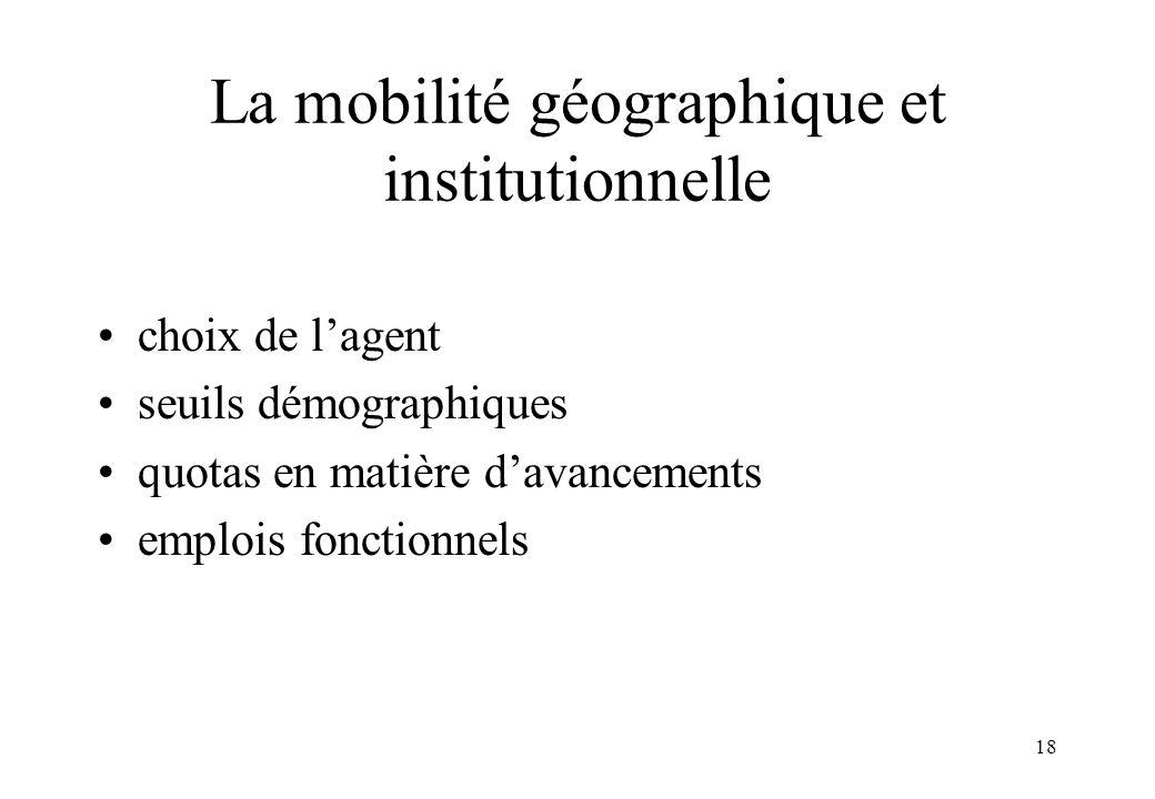 La mobilité géographique et institutionnelle