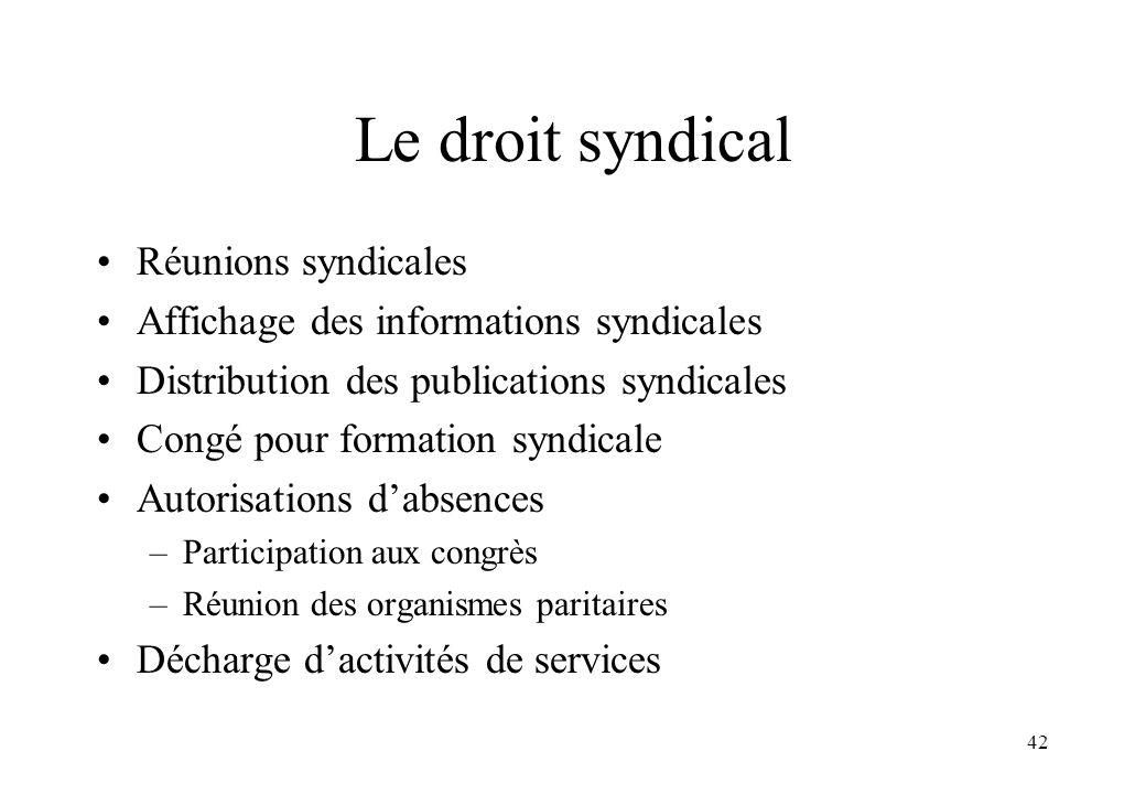 Le droit syndical Réunions syndicales