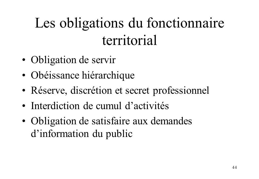 Les obligations du fonctionnaire territorial
