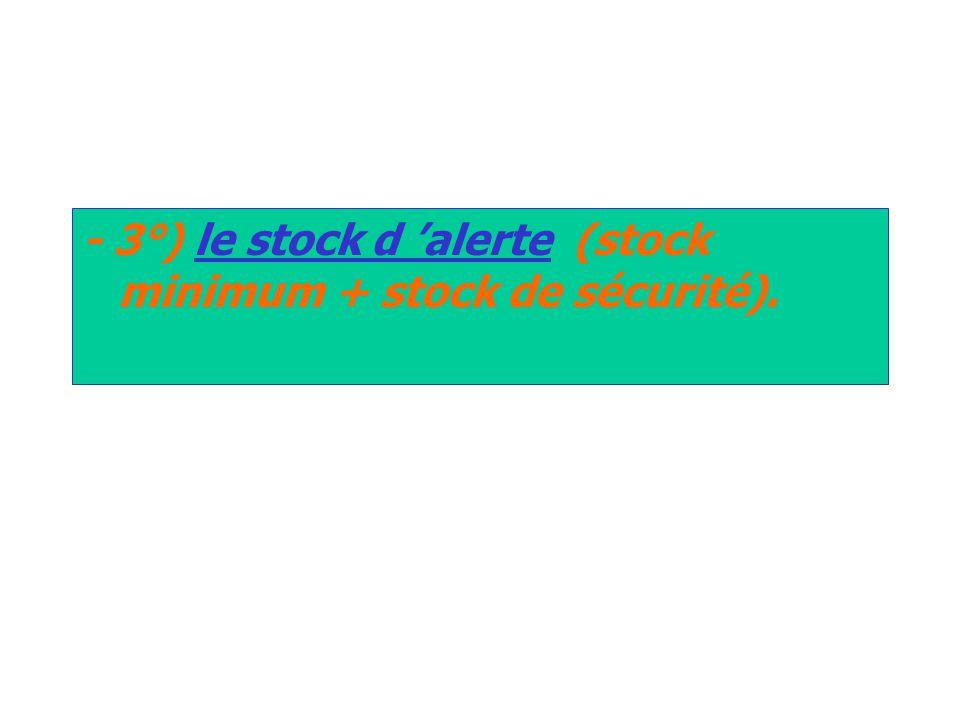 - 3°) le stock d 'alerte (stock minimum + stock de sécurité).
