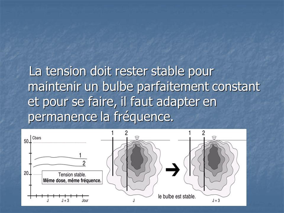 La tension doit rester stable pour maintenir un bulbe parfaitement constant et pour se faire, il faut adapter en permanence la fréquence.