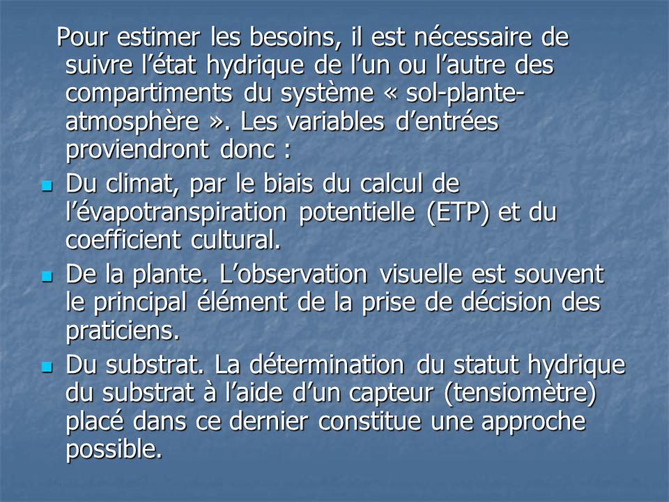 Pour estimer les besoins, il est nécessaire de suivre l'état hydrique de l'un ou l'autre des compartiments du système « sol-plante-atmosphère ». Les variables d'entrées proviendront donc :