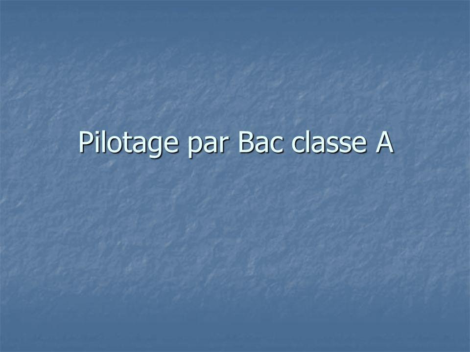 Pilotage par Bac classe A