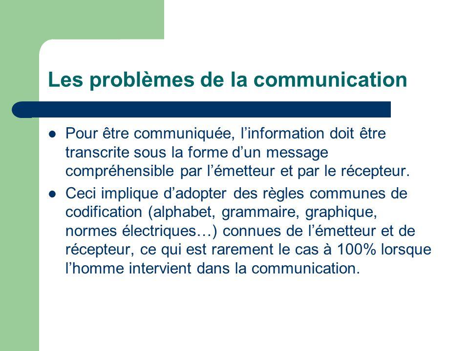 Les problèmes de la communication