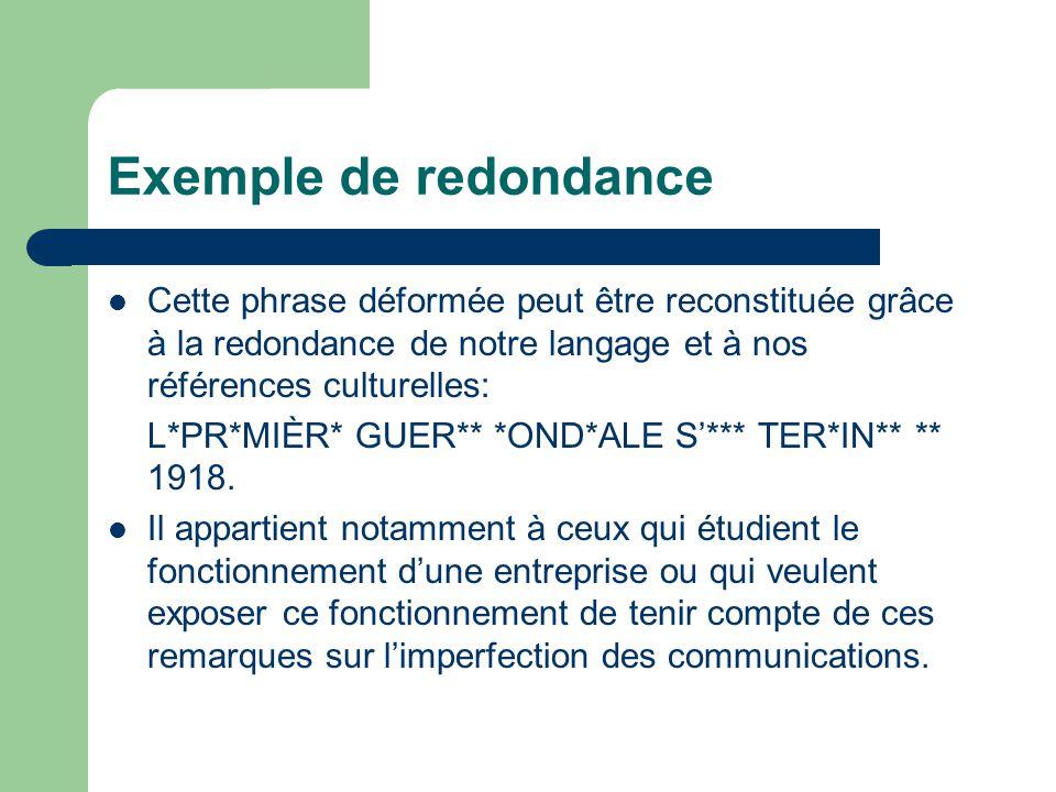 Exemple de redondance Cette phrase déformée peut être reconstituée grâce à la redondance de notre langage et à nos références culturelles: