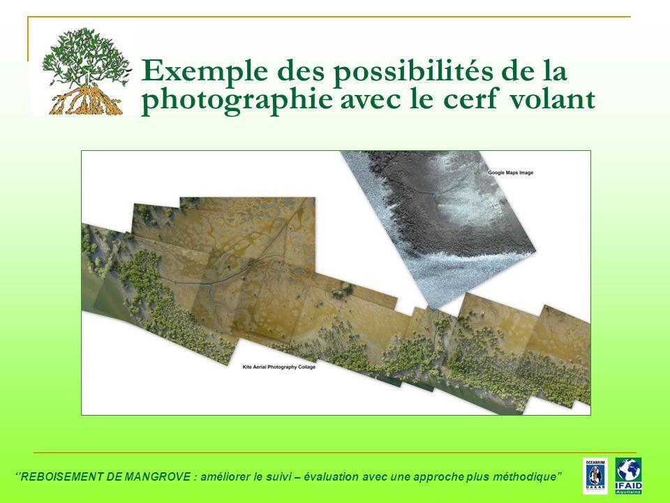 Exemple des possibilités de la photographie avec le cerf volant