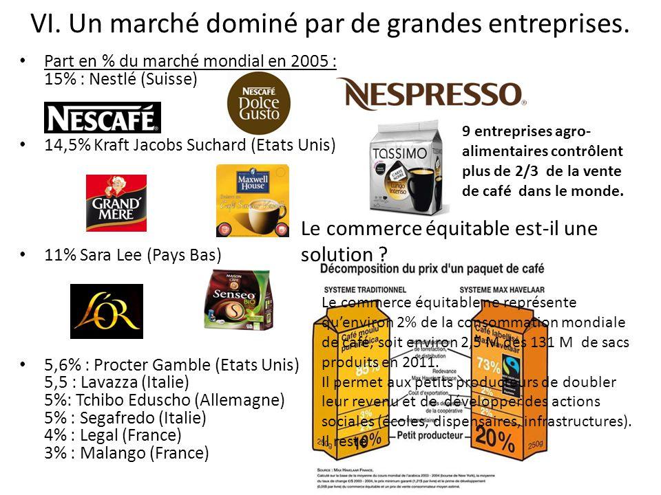 VI. Un marché dominé par de grandes entreprises.