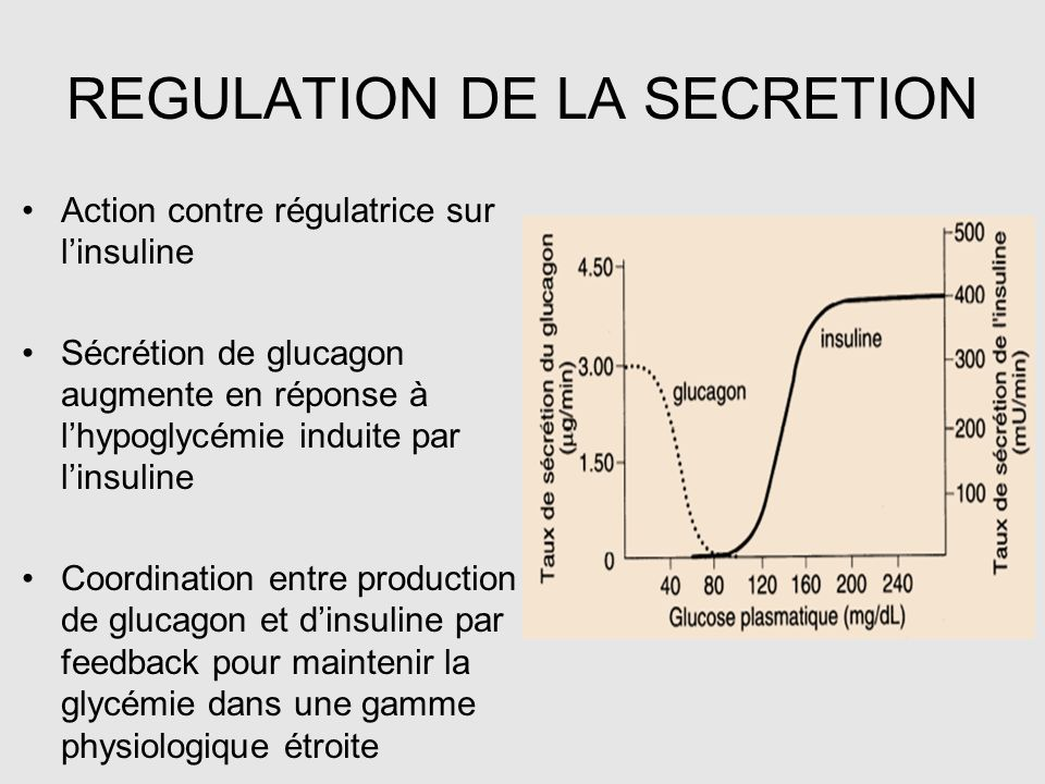 REGULATION DE LA SECRETION
