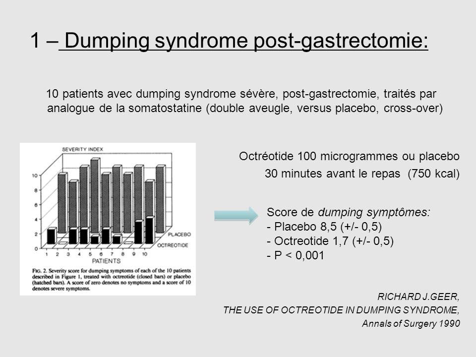 1 – Dumping syndrome post-gastrectomie: