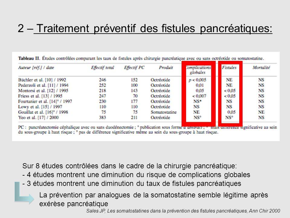 2 – Traitement préventif des fistules pancréatiques:
