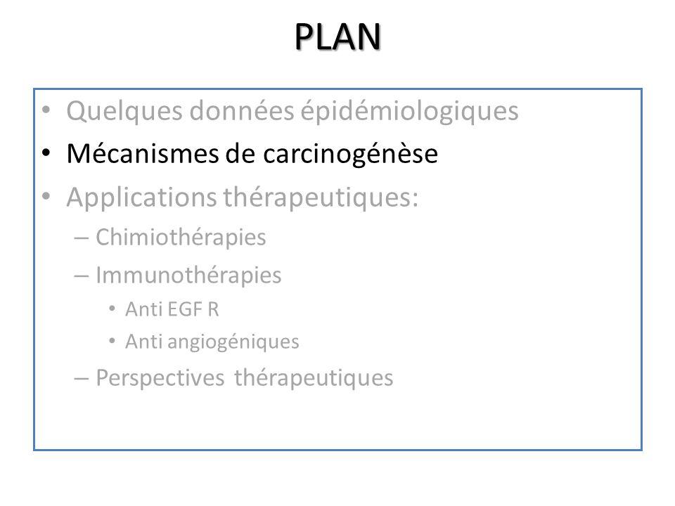 PLAN Quelques données épidémiologiques Mécanismes de carcinogénèse